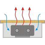Какой принцип работы конвекторов фанкойл?