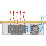 Какие бывают конвекторы?